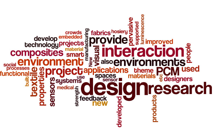wordle of the CDI